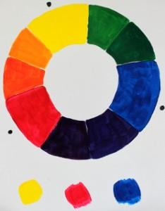 Farvehjul - Anette Ploug Kunst